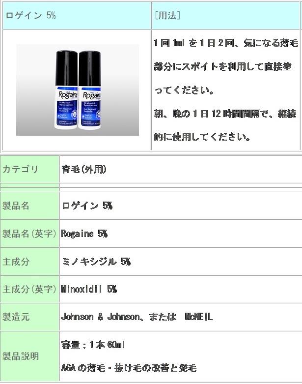 Rogaine5-tate.jpg